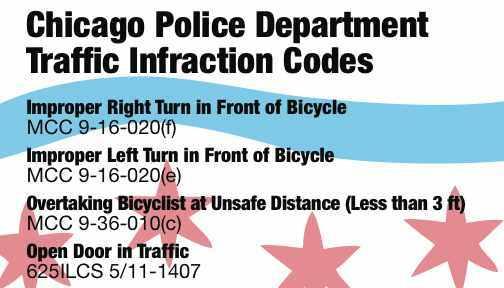 bluecitytrafficcodes